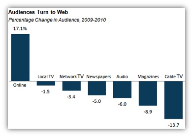 Pew_research